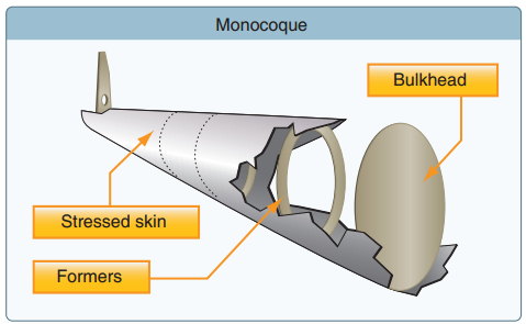 aircraft primary and secondary structure