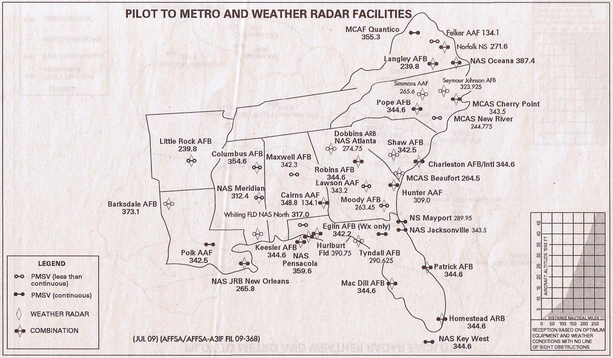 Pilot To Metro and Weather Service Information