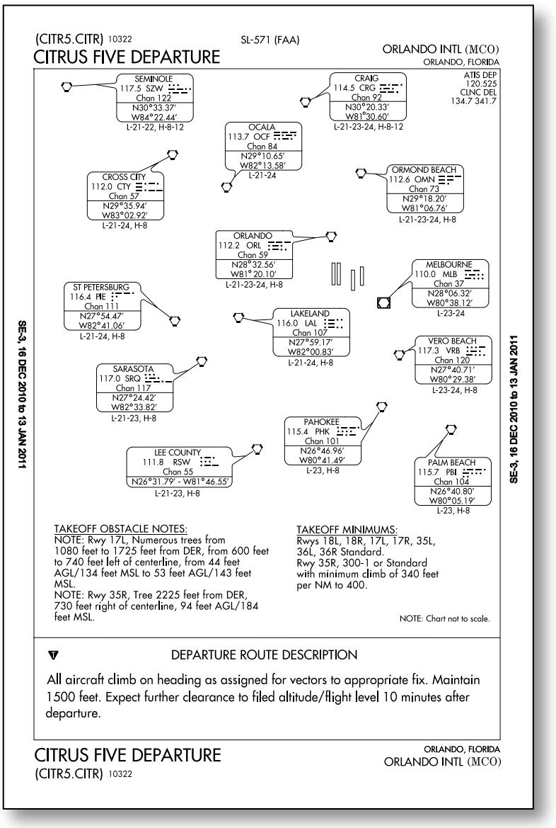Departure Procedures Dps