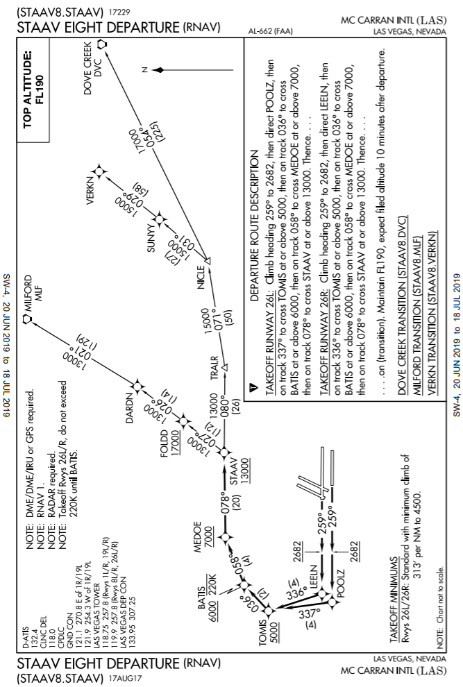 STAAV EIGHT DEPARTURE (RNAV)