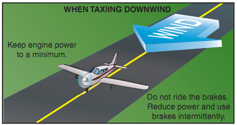 Airplane Flying Handbook, Downwind Taxi
