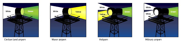Various Airport Beacon Patterns