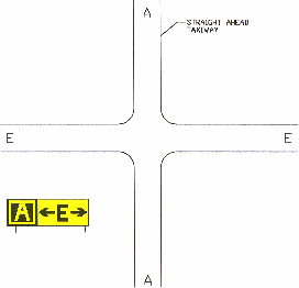 Direction Sign Array for Simple Intersection