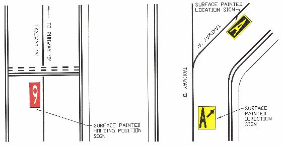Airport Markings Signs