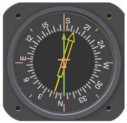 Instrument Flying Handbook. Figure 3-26,  Driven by signals from a flux valve, the compass card in this RMI indicates the heading of the aircraft opposite the upper center index mark. The green pointer is driven by the ADF