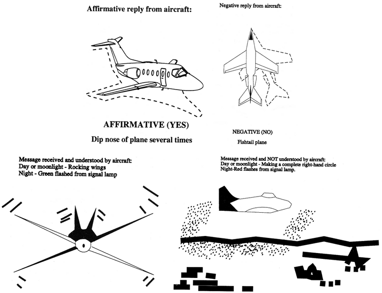 Air-To-Air Signals