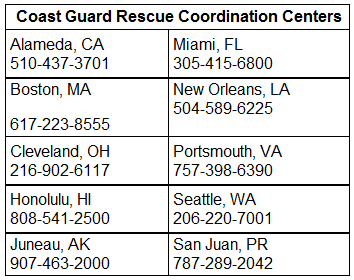 Coast Guard Rescue Coordination Centers