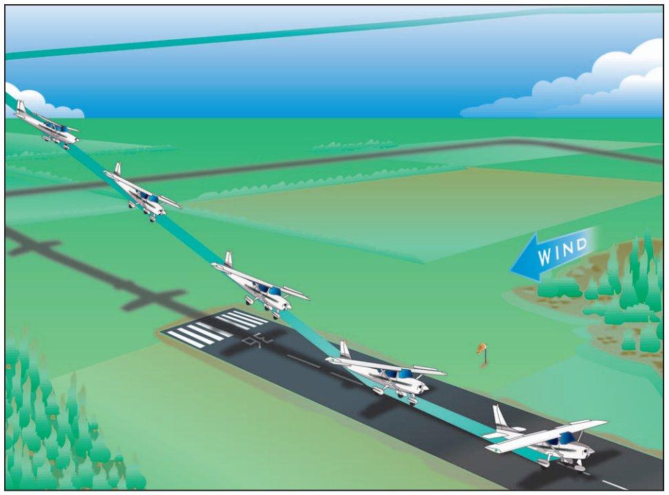 Crosswind Approach Amp Landing