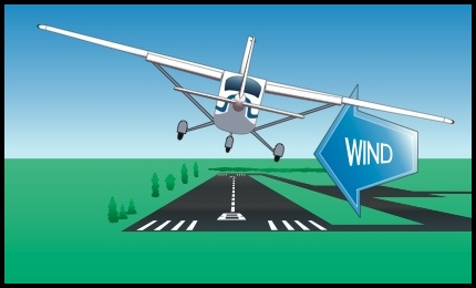 Airplane Flying Handbook, Figure 8-16. Side-slip Approach