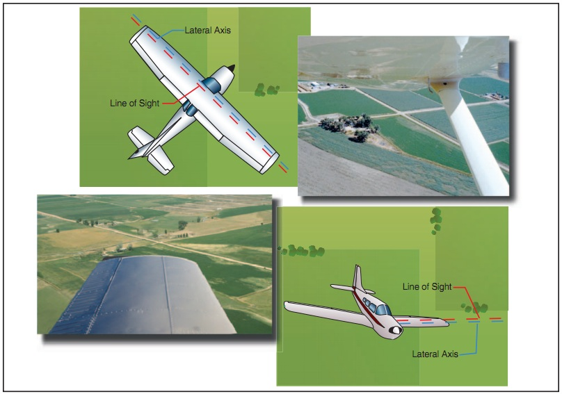 Airplane Flying Handbook, Line of Sight