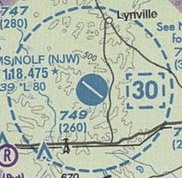 Sectional Chart Class Delta Airspace