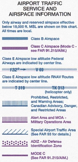 National airspace system sectional airspace legend publicscrutiny Choice Image