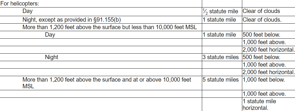 Helicopter Airspace VFR visibility requirements