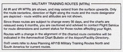 Military Training Explanation