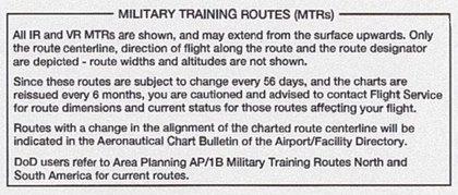 Figure 5 Military Training