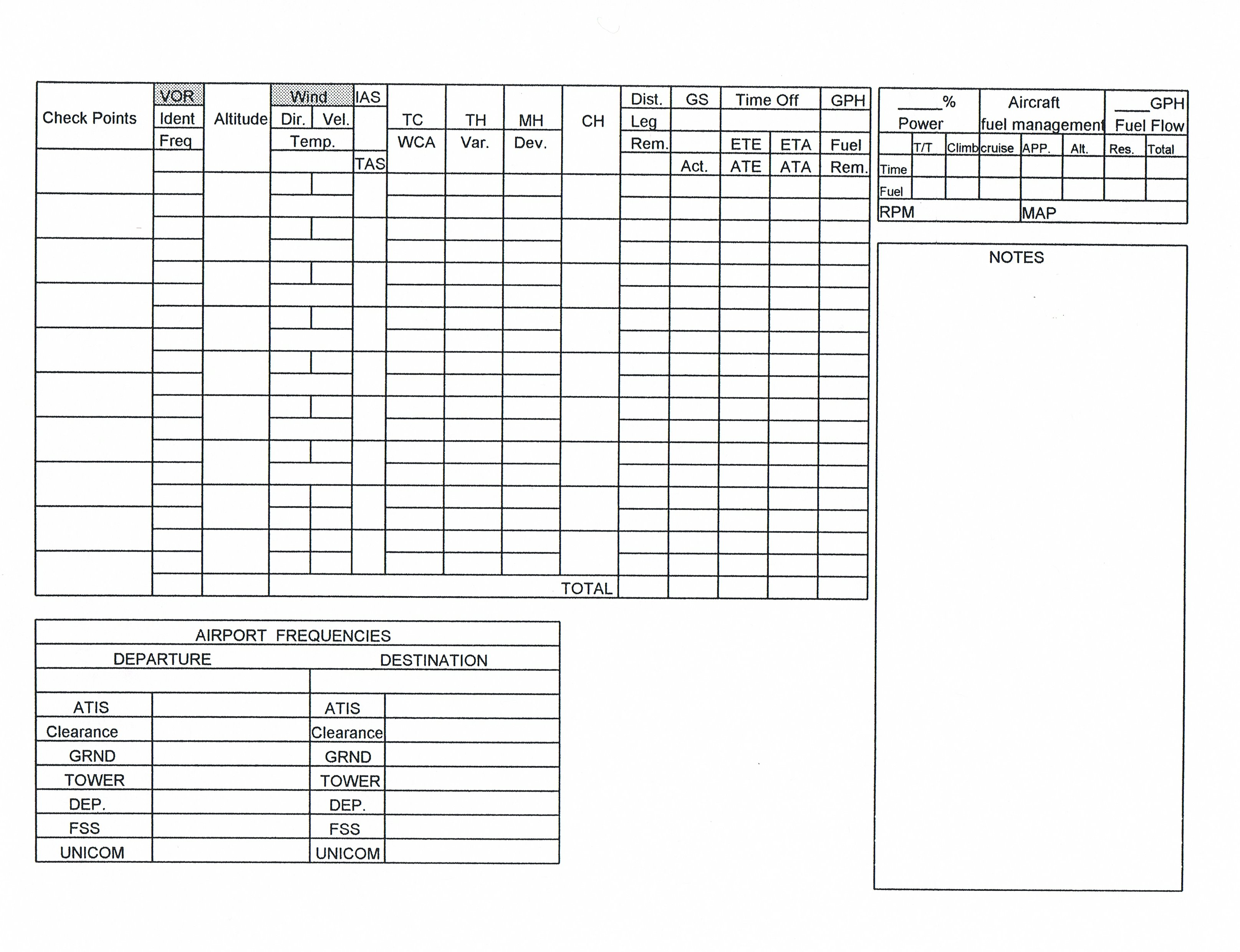 Skyvector flight vfr planning -  Erau Basic Flight Plan Page 2 Generic Flight Plan Skyvector