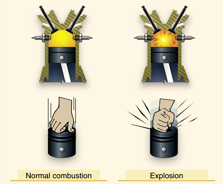 Pilot Handbook of Aeronautical Knowledge, Normal vs. Explosive Combustion
