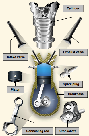 Karls Kustom Corvette Lpe Z X besides Aem C Eng moreover R Opt besides  in addition How To Build Custom Intake Manifold. on car engine air intake design