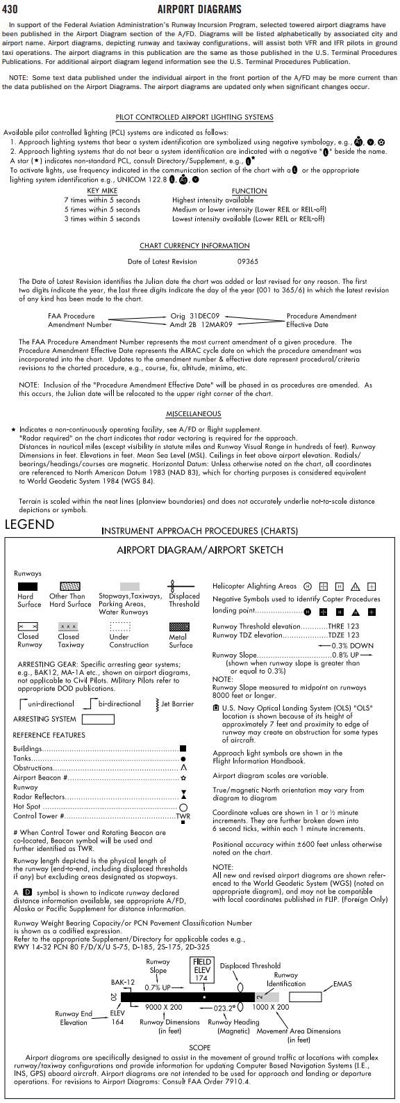 airport diagram : airport diagram legend - findchart.co