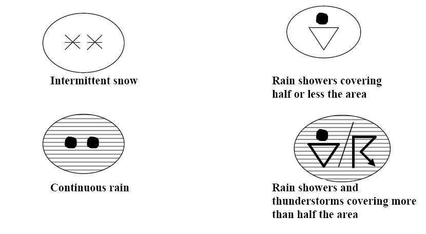 Prognostic Chart Symbols